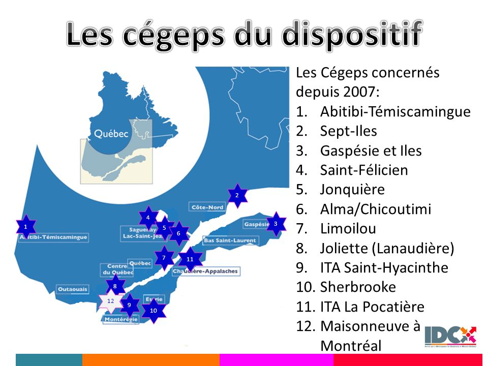 Les Cégeps concernés depuis 2007: 1.Abitibi-Témiscamingue 2.Sept-Iles 3.Gaspésie et Iles 4.Saint-Félicien 5.Jonquière 6.Alma/Chicoutimi 7.Limoilou 8.J