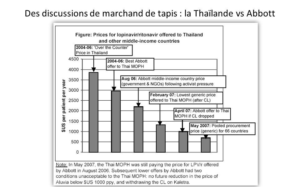 Des discussions de marchand de tapis : la Thaïlande vs Abbott
