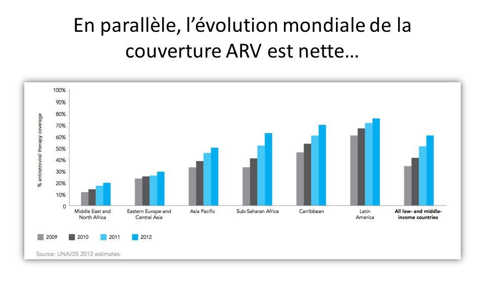En parallèle, lévolution mondiale de la couverture ARV est nette…
