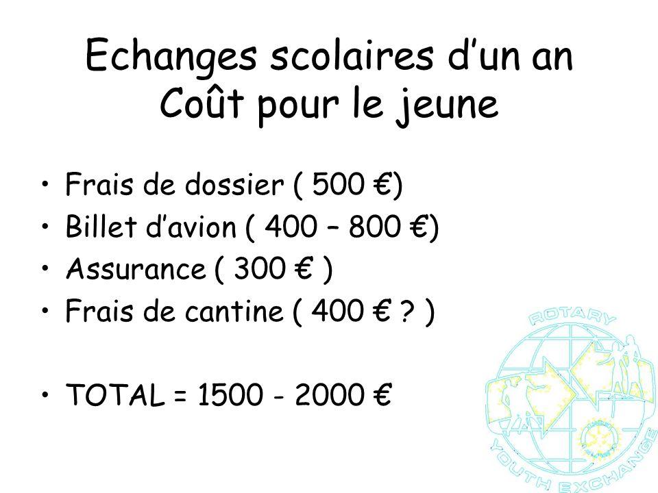 Echanges scolaires dun an Coût pour le jeune Frais de dossier ( 500 ) Billet davion ( 400 – 800 ) Assurance ( 300 ) Frais de cantine ( 400 .
