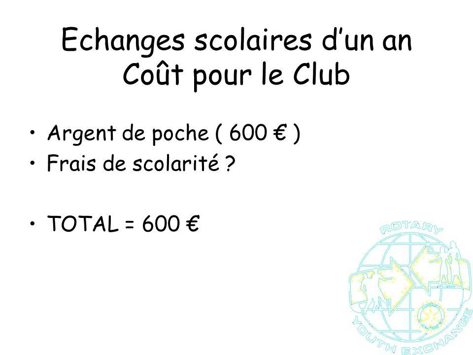 Echanges scolaires dun an Coût pour le Club Argent de poche ( 600 ) Frais de scolarité .