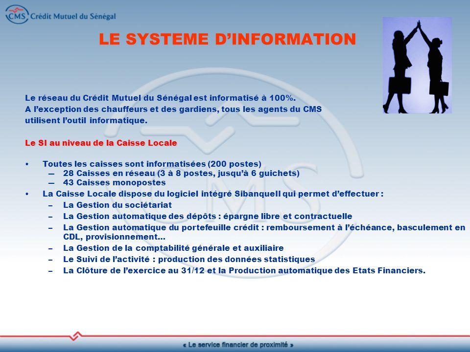 LE SYSTEME DINFORMATION Le réseau du Crédit Mutuel du Sénégal est informatisé à 100%.