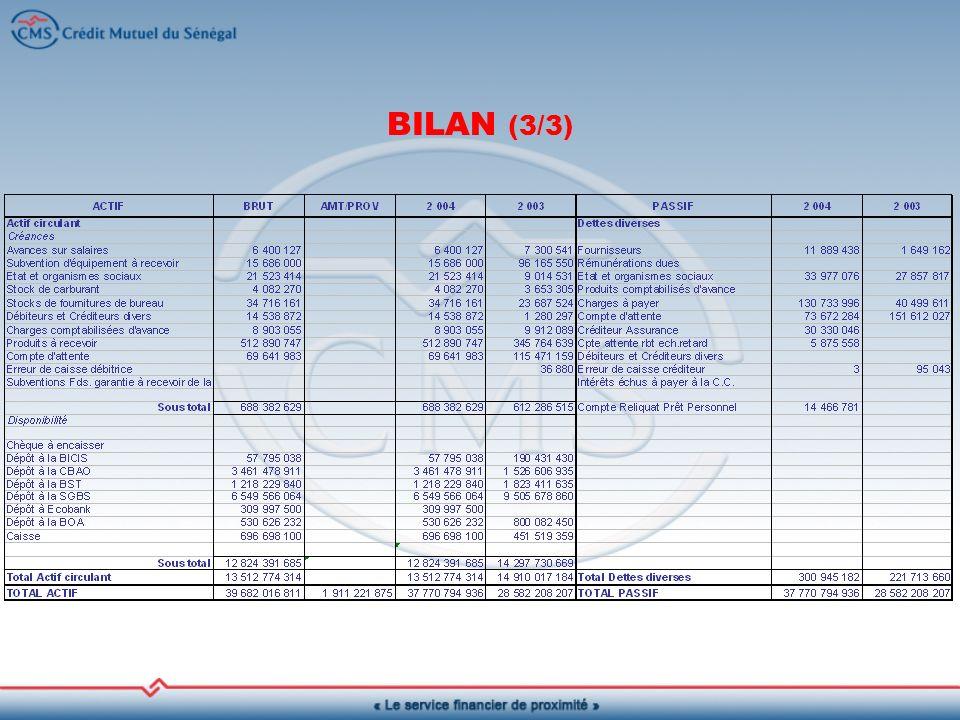 BILAN (3/3)