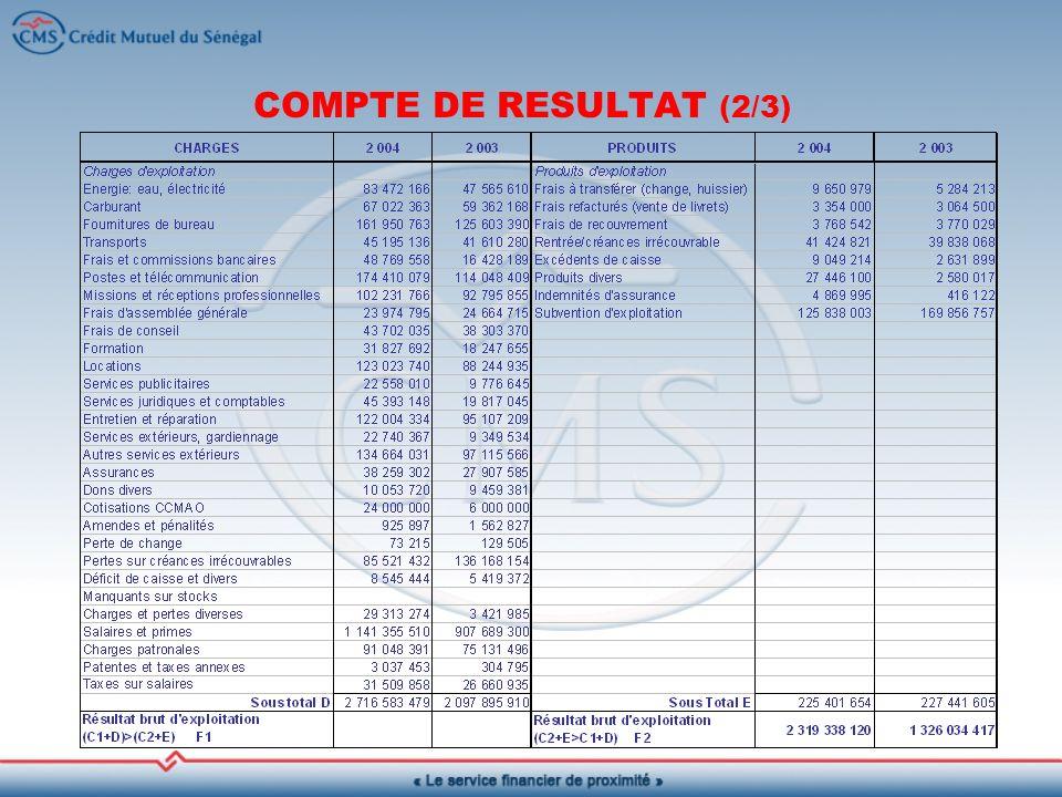 COMPTE DE RESULTAT (2/3)
