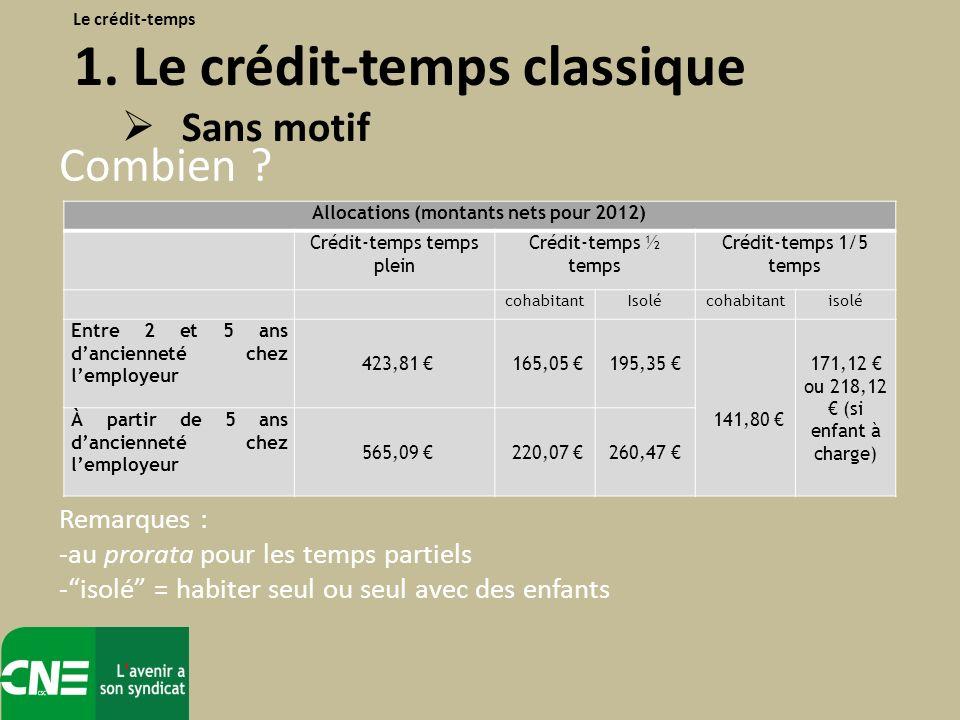 Interaction entre le crédit-temps et les congés thématiques : -Les délais davertissement de lemployeur sont, dans certains cas, réduits.