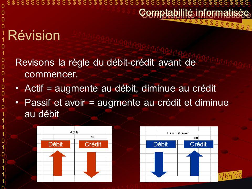 Révision Revisons la règle du débit-crédit avant de commencer. Actif = augmente au débit, diminue au crédit Passif et avoir = augmente au crédit et di