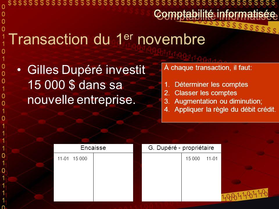 Transaction du 1 er novembre Gilles Dupéré investit 15 000 $ dans sa nouvelle entreprise. Compte 1 1.Encaisse 2.Actif 3.Augmentation 4.Actif = augment