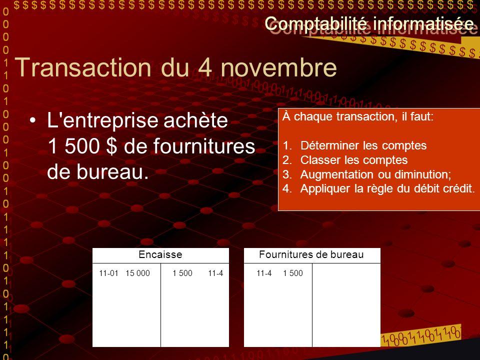Transaction du 4 novembre L'entreprise achète 1 500 $ de fournitures de bureau. Compte 1 1.Encaisse 2.Actif 3.Diminution 4.Actif = diminue au crédit E
