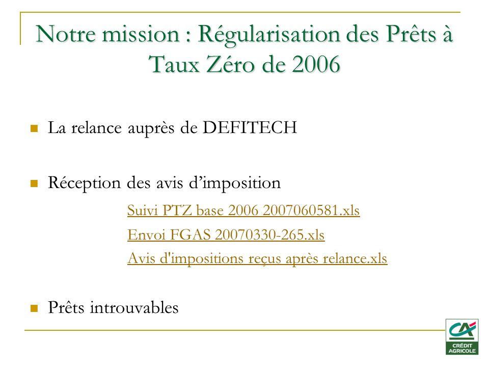 Notre mission : Régularisation des Prêts à Taux Zéro de 2006 La relance auprès de DEFITECH Réception des avis dimposition Suivi PTZ base 2006 2007060581.xls Envoi FGAS 20070330-265.xls Avis d impositions reçus après relance.xls Prêts introuvables