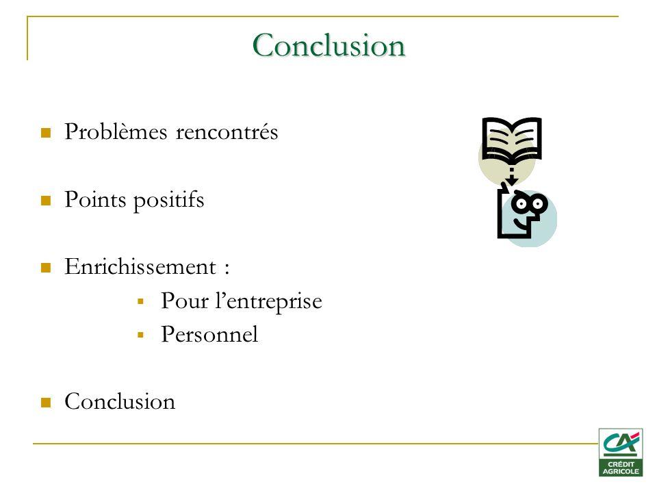 Conclusion Problèmes rencontrés Points positifs Enrichissement : Pour lentreprise Personnel Conclusion