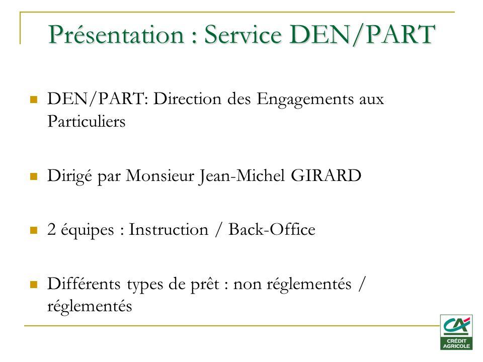 Présentation : Service DEN/PART DEN/PART: Direction des Engagements aux Particuliers Dirigé par Monsieur Jean-Michel GIRARD 2 équipes : Instruction / Back-Office Différents types de prêt : non réglementés / réglementés