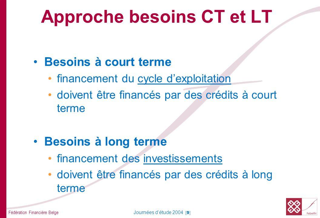 Fédération Financière Belge Journées détude 2004 [9] Besoins à court terme financement du cycle dexploitation doivent être financés par des crédits à court terme Besoins à long terme financement des investissements doivent être financés par des crédits à long terme Approche besoins CT et LT