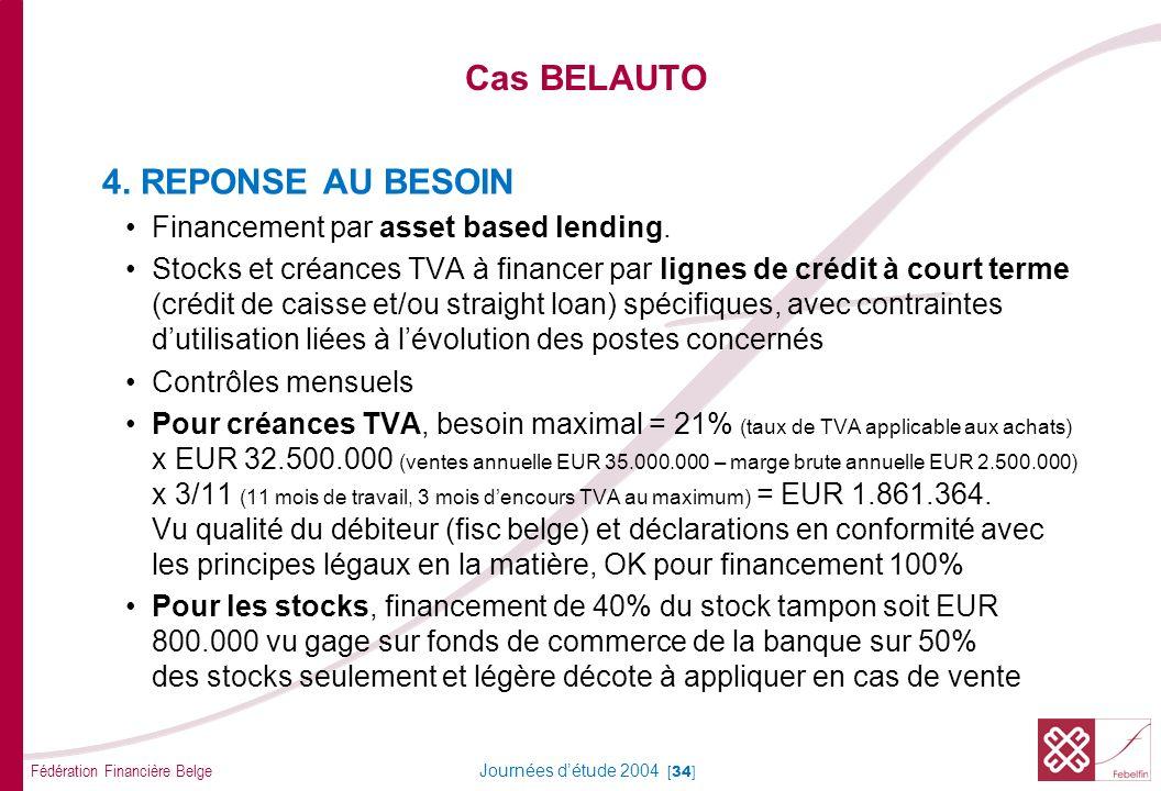 Fédération Financière Belge Journées détude 2004 [34] Cas BELAUTO 4. REPONSE AU BESOIN Financement par asset based lending. Stocks et créances TVA à f