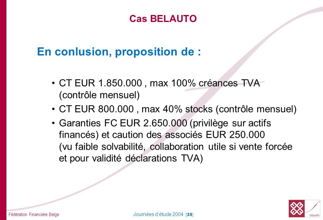 Fédération Financière Belge Journées détude 2004 [35] Cas BELAUTO En conlusion, proposition de : CT EUR 1.850.000, max 100% créances TVA (contrôle mensuel) CT EUR 800.000, max 40% stocks (contrôle mensuel) Garanties FC EUR 2.650.000 (privilège sur actifs financés) et caution des associés EUR 250.000 (vu faible solvabilité, collaboration utile si vente forcée et pour validité déclarations TVA)