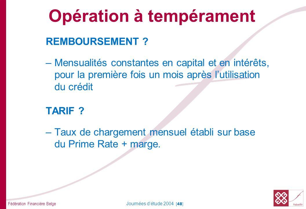 Fédération Financière Belge Journées détude 2004 [48] REMBOURSEMENT ? –Mensualités constantes en capital et en intérêts, pour la première fois un mois