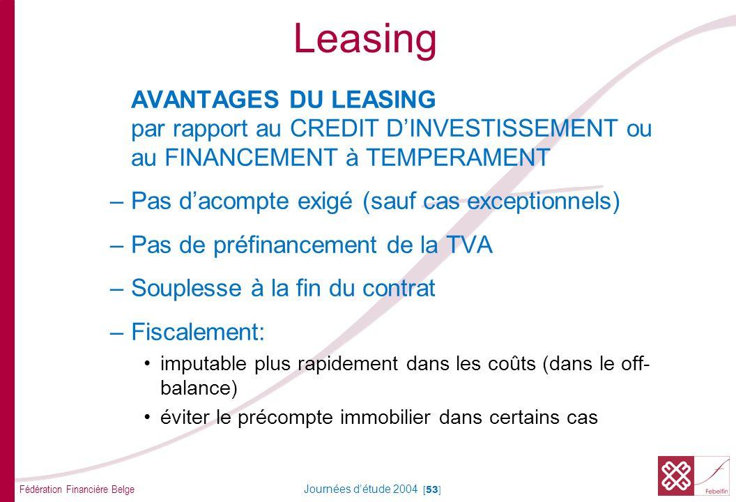 Fédération Financière Belge Journées détude 2004 [53] AVANTAGES DU LEASING par rapport au CREDIT DINVESTISSEMENT ou au FINANCEMENT à TEMPERAMENT –Pas dacompte exigé (sauf cas exceptionnels) –Pas de préfinancement de la TVA –Souplesse à la fin du contrat –Fiscalement: imputable plus rapidement dans les coûts (dans le off- balance) éviter le précompte immobilier dans certains cas Leasing