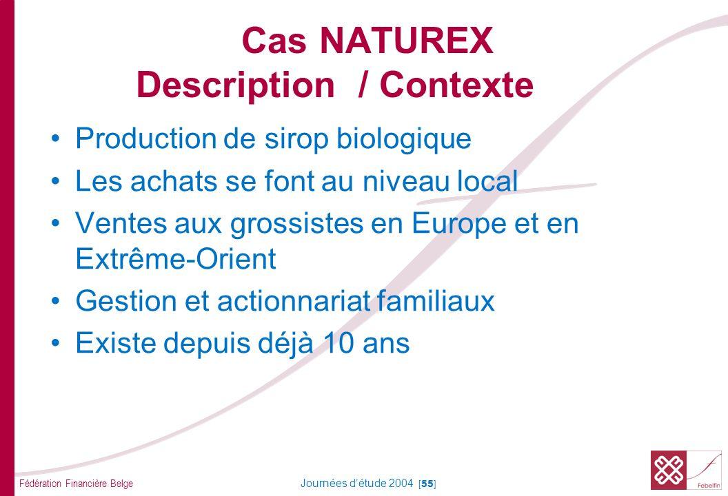 Fédération Financière Belge Journées détude 2004 [55] Cas NATUREX Description / Contexte Production de sirop biologique Les achats se font au niveau l