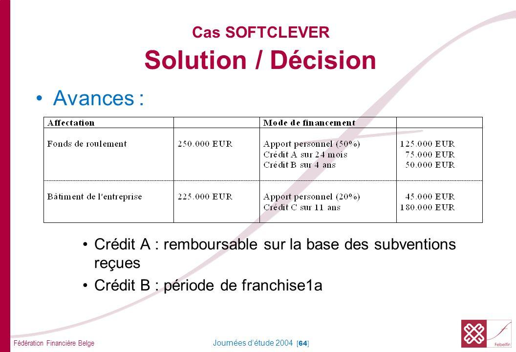 Fédération Financière Belge Journées détude 2004 [64] Cas SOFTCLEVER Solution / Décision Avances : Crédit A : remboursable sur la base des subventions