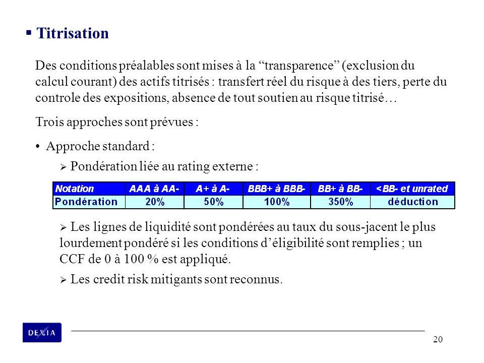 20 Des conditions préalables sont mises à la transparence (exclusion du calcul courant) des actifs titrisés : transfert réel du risque à des tiers, pe