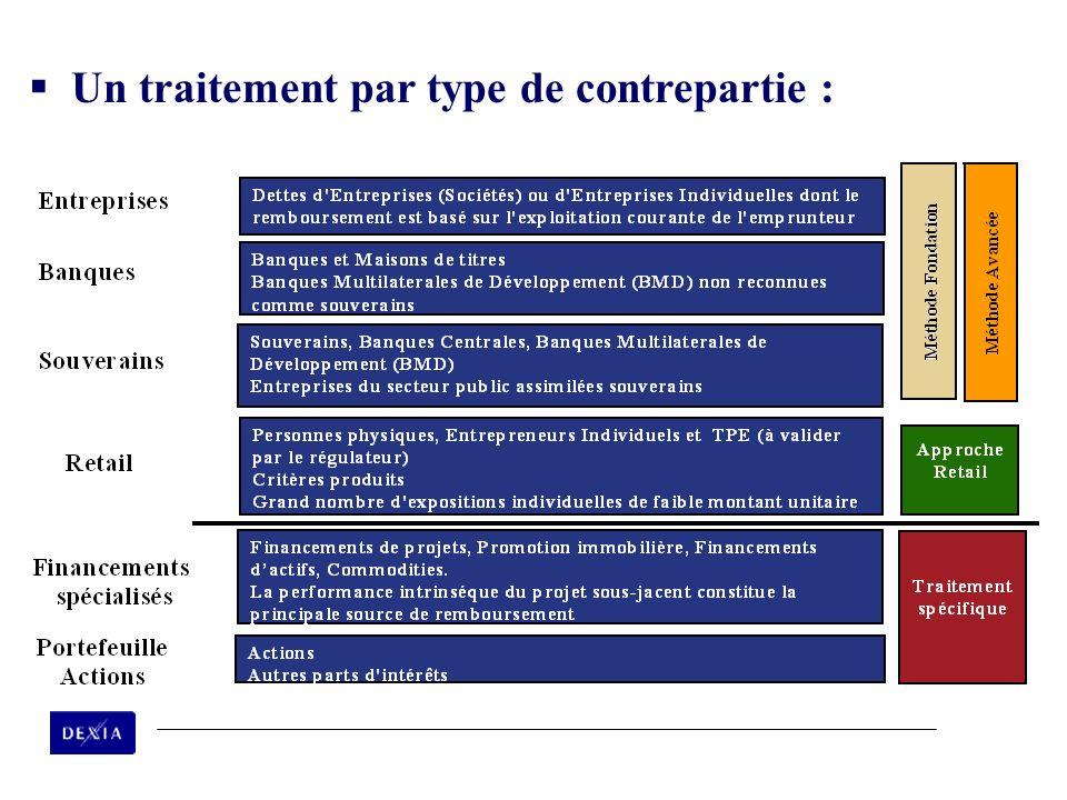 5 Un traitement par type de contrepartie :
