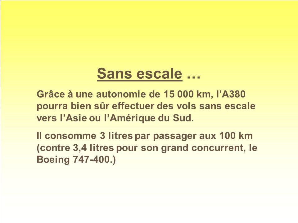 Le GÉANT des airs du futur… 73m de long, 79,80 m d'envergure, 24,10 m de hauteur, 20 roues, jusqu'à 656 places passagers... L'airbus A380 est le plus