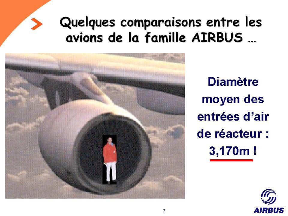 Le GÉANT des airs du futur… 73m de long, 79,80 m d envergure, 24,10 m de hauteur, 20 roues, jusqu à 656 places passagers...