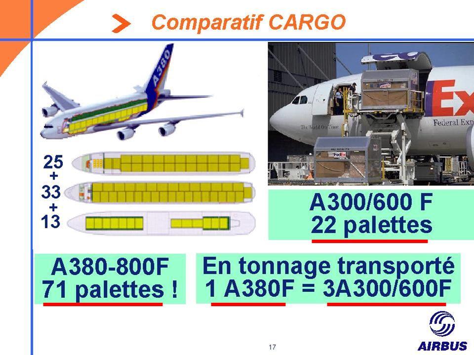 Escale … Les compagnies aériennes réserveront l Airbus A380 aux lignes à fort trafic.