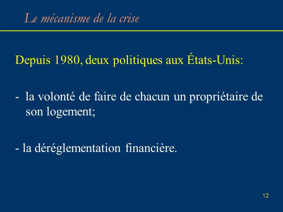 12 Le mécanisme de la crise Depuis 1980, deux politiques aux États-Unis: - la volonté de faire de chacun un propriétaire de son logement; - la dérégle
