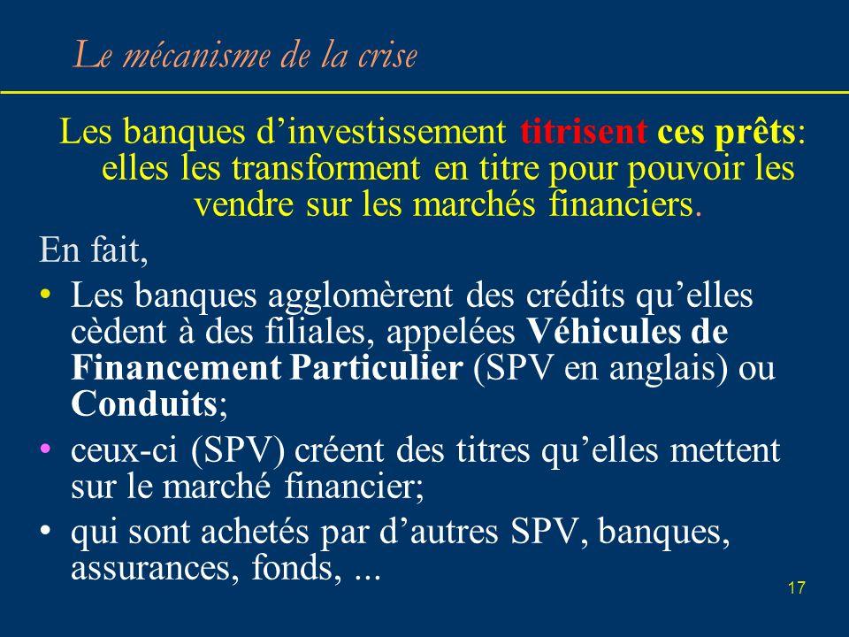 17 Le mécanisme de la crise Les banques dinvestissement titrisent ces prêts: elles les transforment en titre pour pouvoir les vendre sur les marchés f
