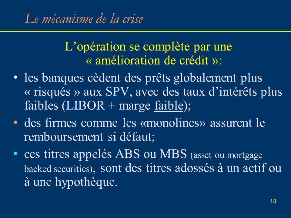 18 Le mécanisme de la crise Lopération se complète par une « amélioration de crédit »: les banques cèdent des prêts globalement plus « risqués » aux S