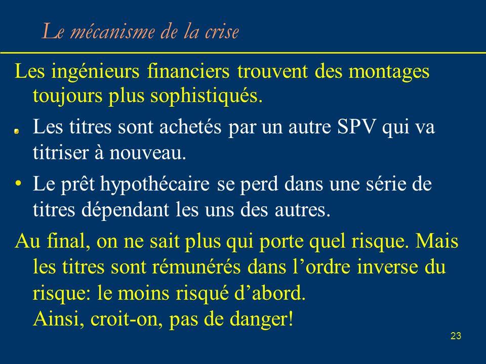 23 Le mécanisme de la crise Les ingénieurs financiers trouvent des montages toujours plus sophistiqués. Les titres sont achetés par un autre SPV qui v