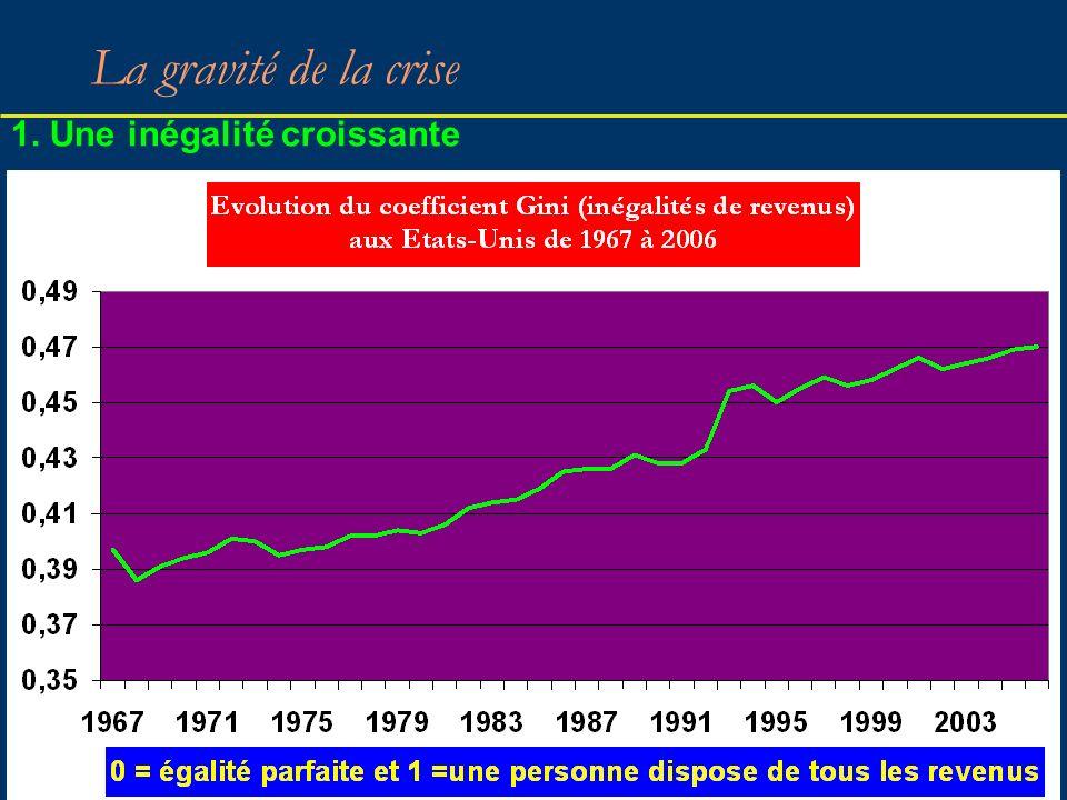 31 La gravité de la crise 1. Une inégalité croissante