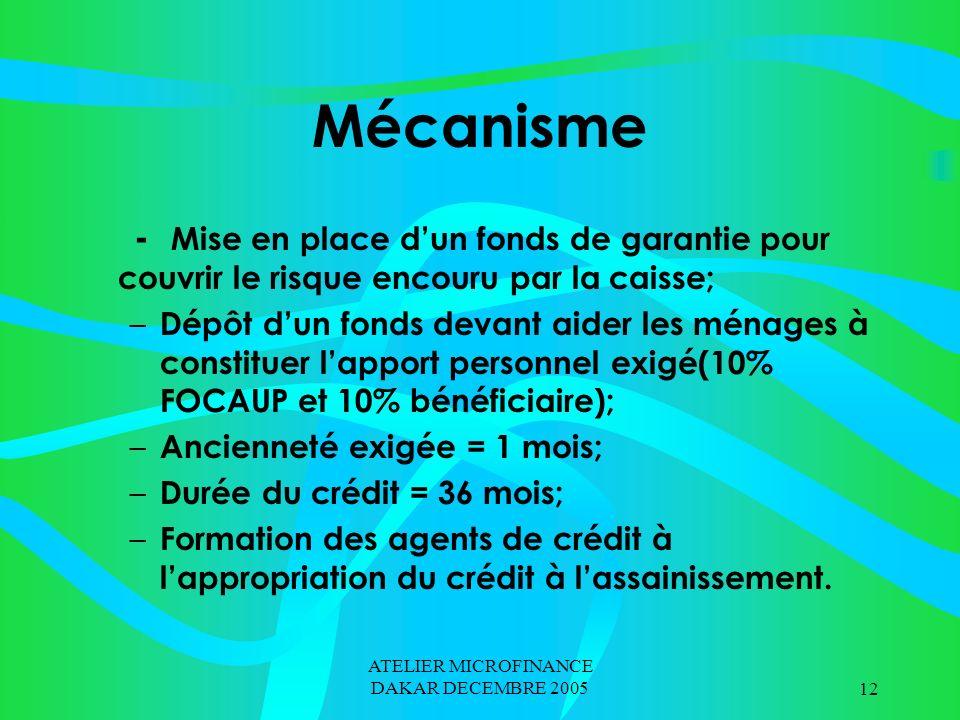 ATELIER MICROFINANCE DAKAR DECEMBRE 200512 Mécanisme - Mise en place dun fonds de garantie pour couvrir le risque encouru par la caisse; – Dépôt dun f