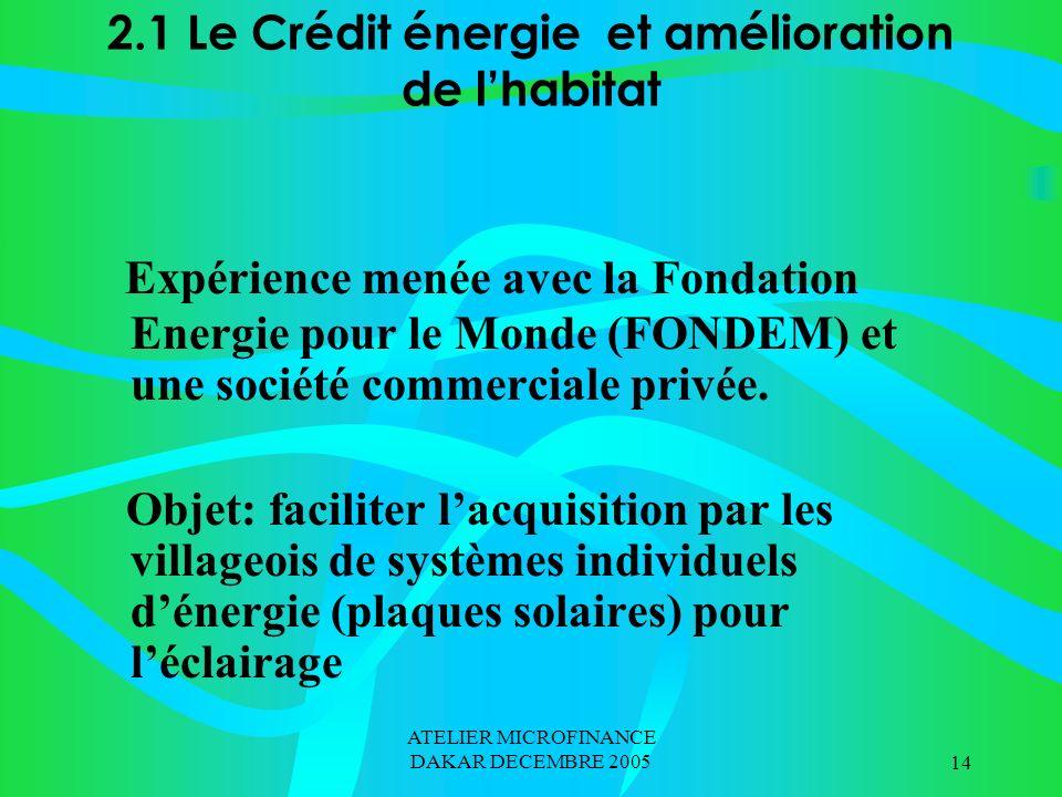 ATELIER MICROFINANCE DAKAR DECEMBRE 200514 2.1 Le Crédit énergie et amélioration de lhabitat Expérience menée avec la Fondation Energie pour le Monde (FONDEM) et une société commerciale privée.