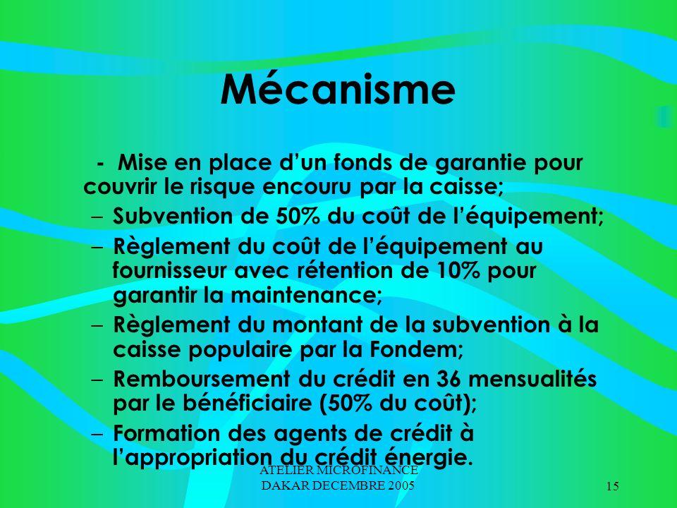 ATELIER MICROFINANCE DAKAR DECEMBRE 200515 Mécanisme - Mise en place dun fonds de garantie pour couvrir le risque encouru par la caisse; – Subvention
