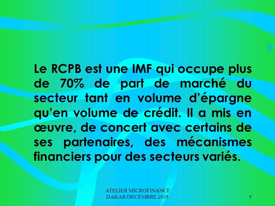 ATELIER MICROFINANCE DAKAR DECEMBRE 20055 Le RCPB est une IMF qui occupe plus de 70% de part de marché du secteur tant en volume dépargne quen volume de crédit.
