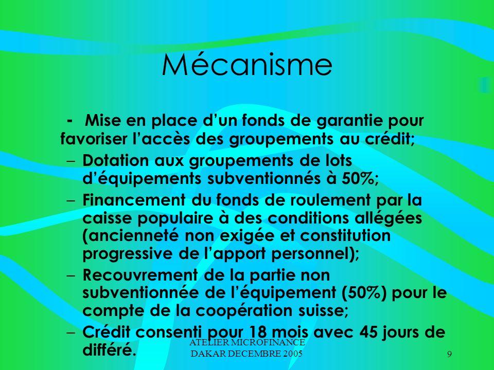 ATELIER MICROFINANCE DAKAR DECEMBRE 20059 Mécanisme - Mise en place dun fonds de garantie pour favoriser laccès des groupements au crédit; – Dotation