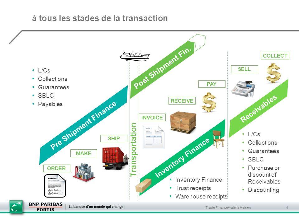 Trade Finance/Valérie Heinen 4 Inventory Finance Trust receipts Warehouse receipts Inventory Finance Pre Shipment Finance INVOICE RECEIVE SHIP MAKE OR