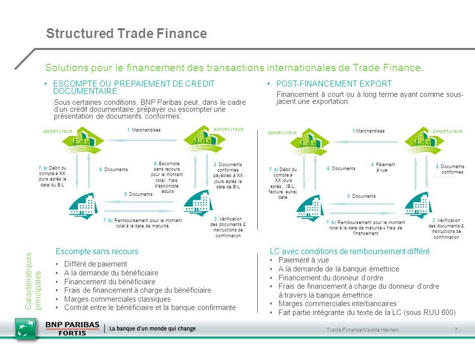 Trade Finance/Valérie Heinen 7 1. Marchandises 2. Documents conformes payables à XX jours après la date de B/L 3. Vérification des documents & instruc