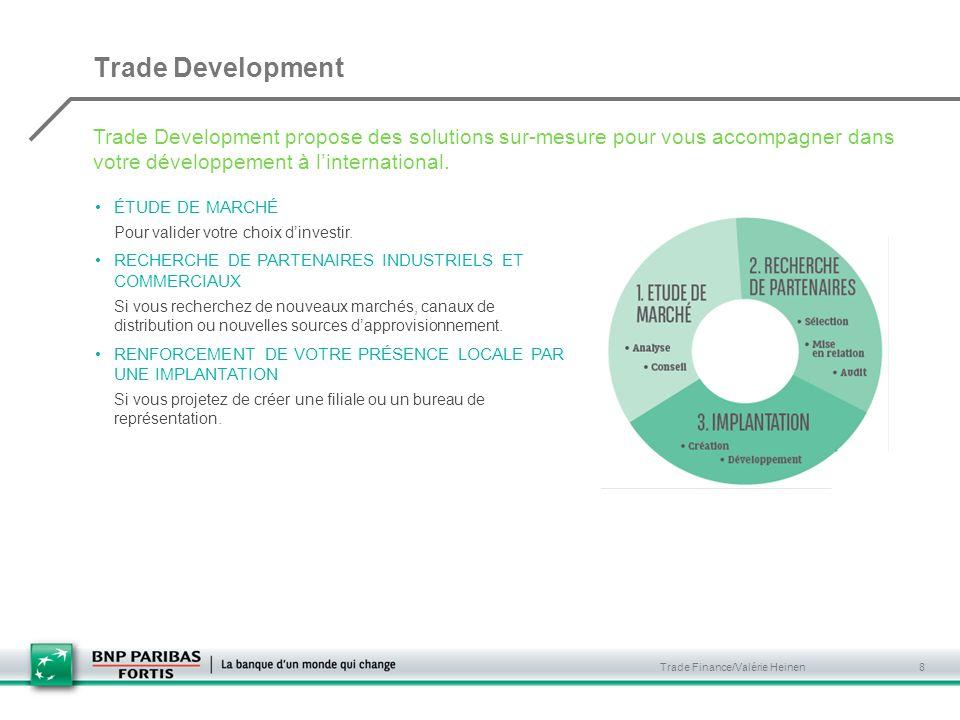 Trade Finance/Valérie Heinen 8 ÉTUDE DE MARCHÉ Pour valider votre choix dinvestir.