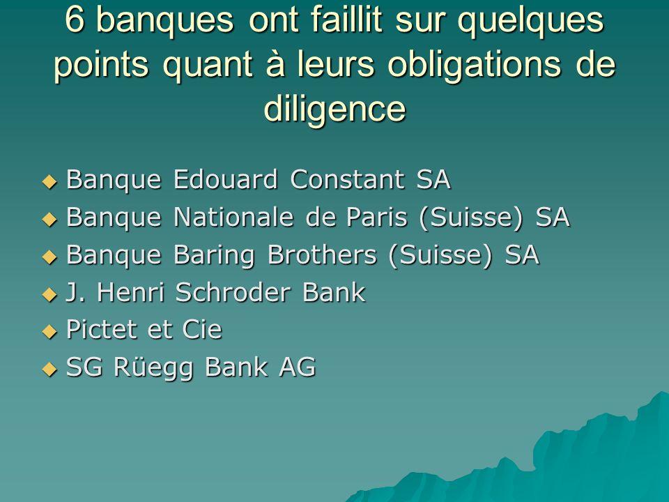 6 banques ont faillit sur quelques points quant à leurs obligations de diligence Banque Edouard Constant SA Banque Edouard Constant SA Banque National
