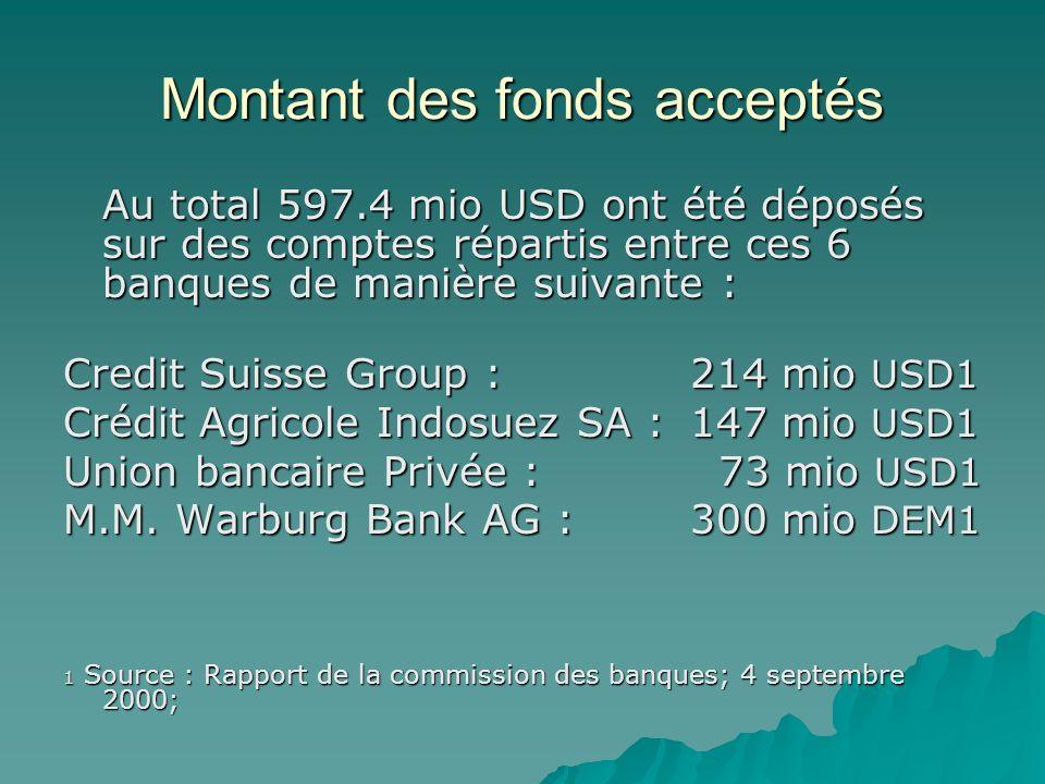 Montant des fonds acceptés Au total 597.4 mio USD ont été déposés sur des comptes répartis entre ces 6 banques de manière suivante : Credit Suisse Gro