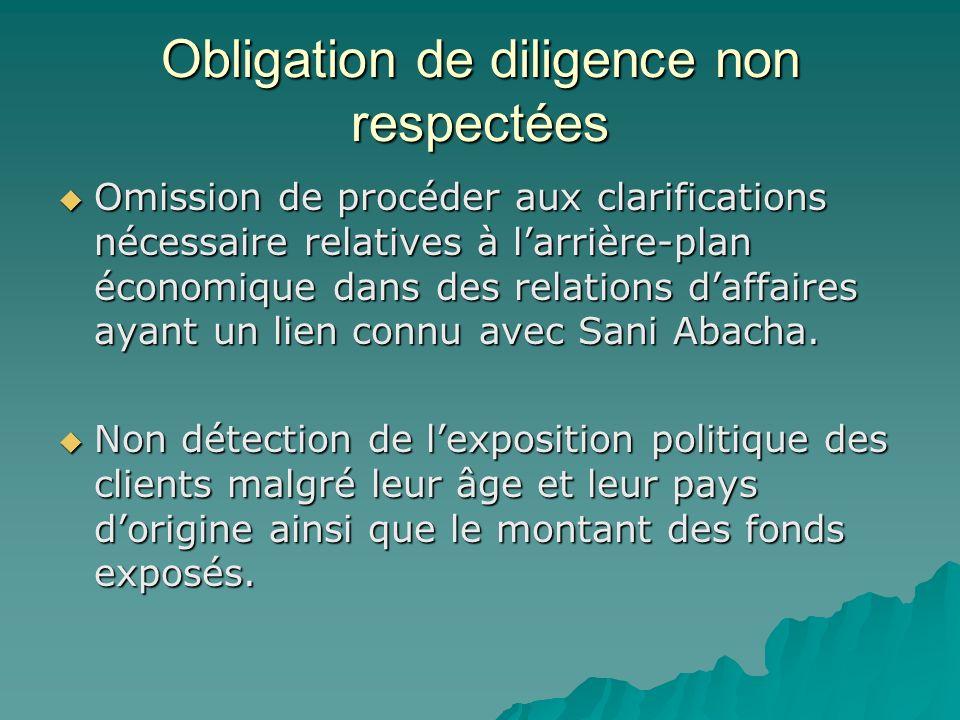 Obligation de diligence non respectées Omission de procéder aux clarifications nécessaire relatives à larrière-plan économique dans des relations daff