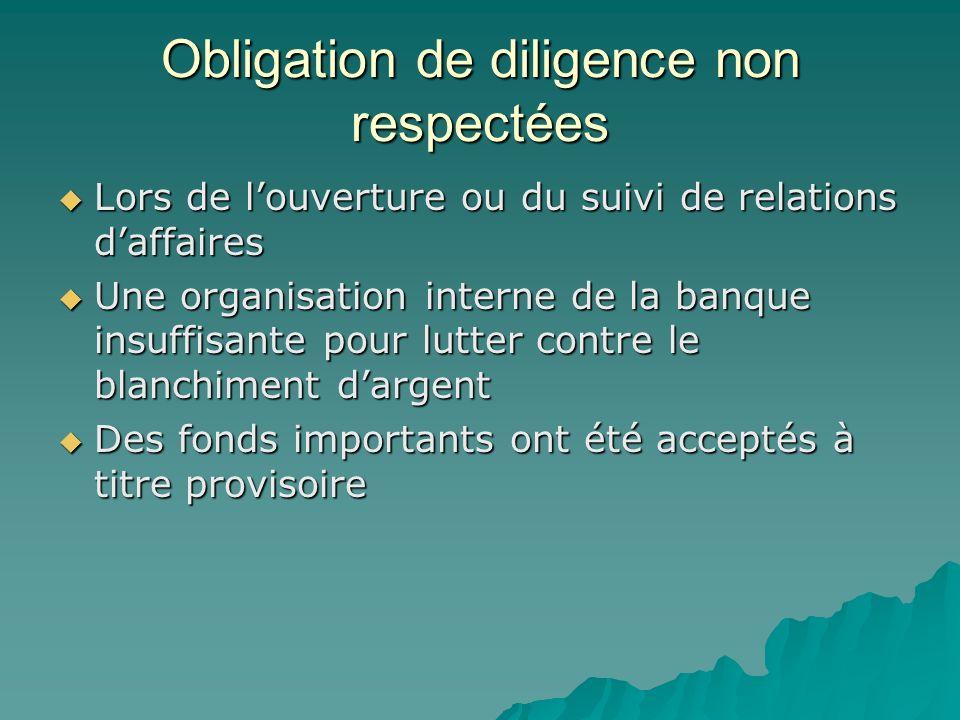 Obligation de diligence non respectées Lors de louverture ou du suivi de relations daffaires Lors de louverture ou du suivi de relations daffaires Une