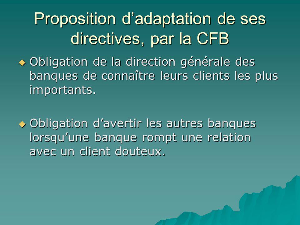 Proposition dadaptation de ses directives, par la CFB Obligation de la direction générale des banques de connaître leurs clients les plus importants.