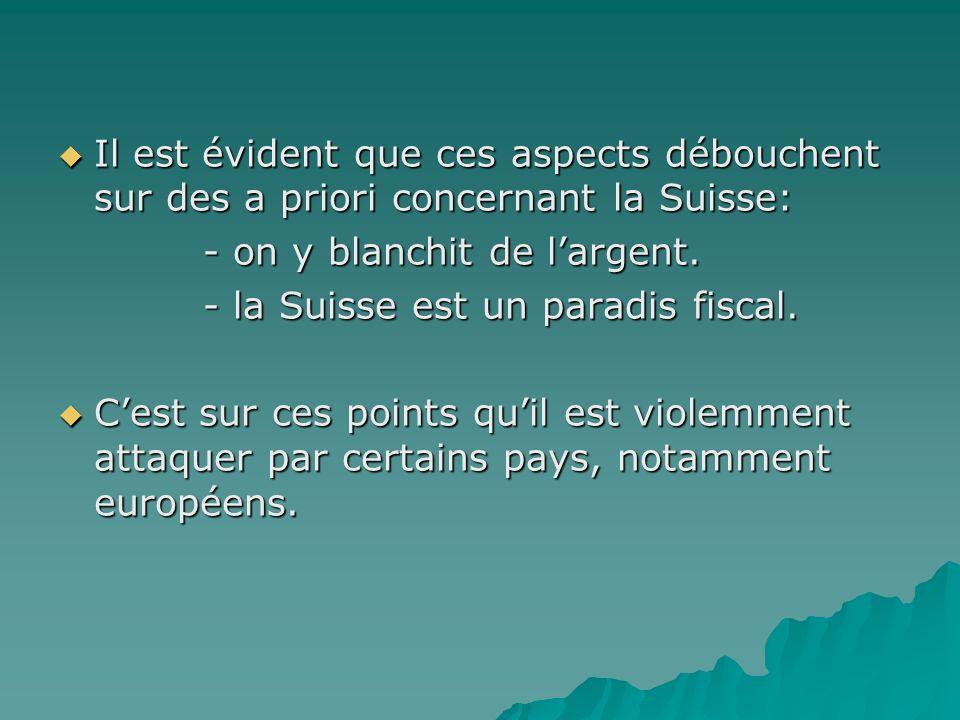 2.Quest-ce que le secret bancaire. Notion de protection de la personnalité en Suisse.