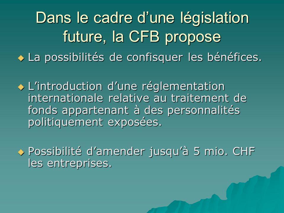 Dans le cadre dune législation future, la CFB propose La possibilités de confisquer les bénéfices. La possibilités de confisquer les bénéfices. Lintro