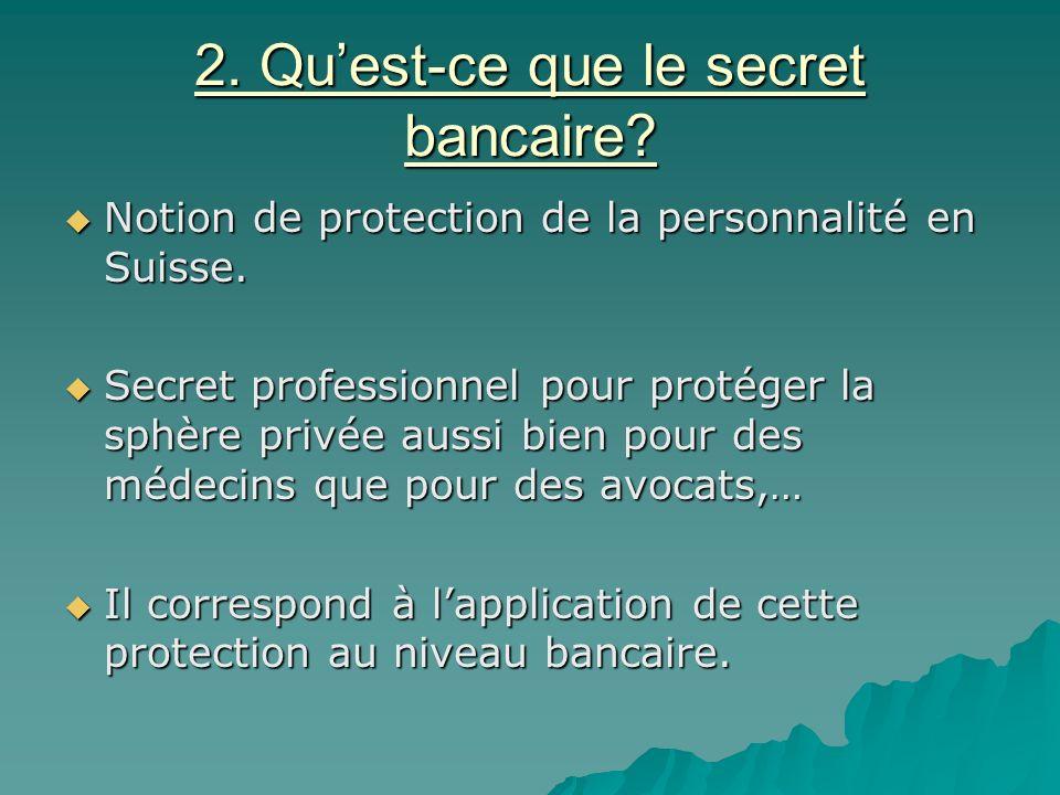 2. Quest-ce que le secret bancaire? Notion de protection de la personnalité en Suisse. Notion de protection de la personnalité en Suisse. Secret profe