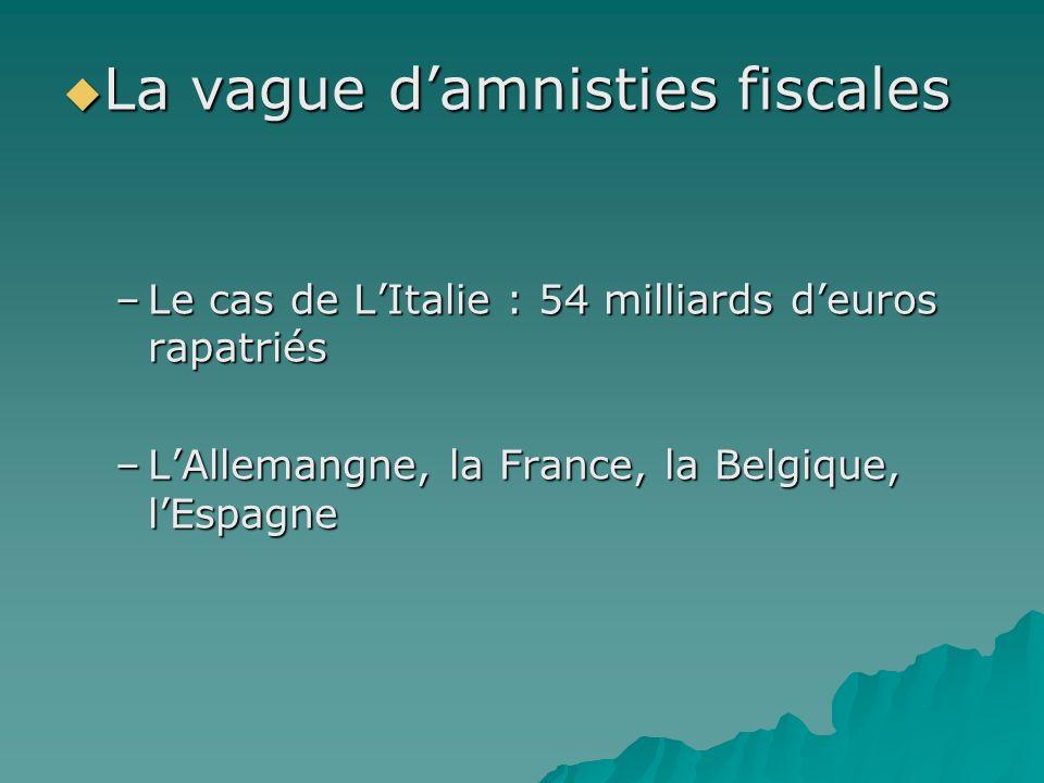 La vague damnisties fiscales La vague damnisties fiscales –Le cas de LItalie : 54 milliards deuros rapatriés –LAllemangne, la France, la Belgique, lEs