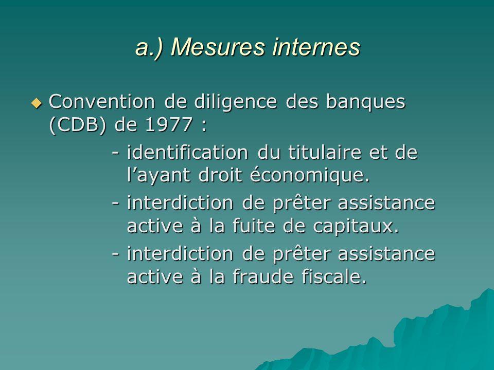 a.) Mesures internes Convention de diligence des banques (CDB) de 1977 : Convention de diligence des banques (CDB) de 1977 : - identification du titul